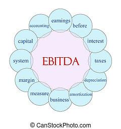 EBITDA Circular Word Concept - EBITDA concept circular...