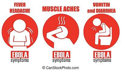 ebola, 徴候