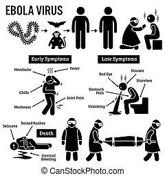 ebola, 病毒, 爆發