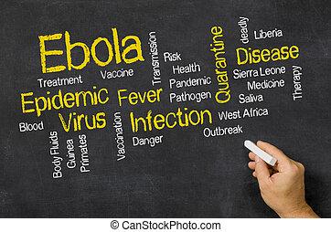 ebola, 黒板, -, 単語, 雲