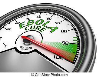 Ebola cure conceptual meter indicate maximum