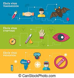 Ebola virus flat banners set with transmission symptoms and...