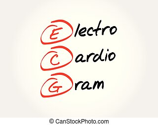ECG - electrocardiogram acronym, concept background