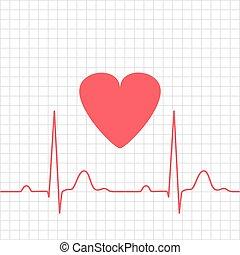 ECG - electrocardiogram with heart