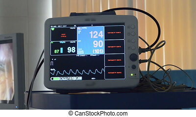 ECG Monitor during surgical operation - Closeup view of ECG...