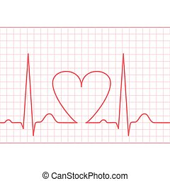ecg, nakarmić, -, elektrokardiogram