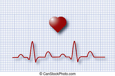 ECG - Symbolic representation of an ecg, ekg, ...