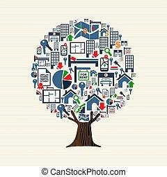 echte, concept, landgoed, zakelijk, woning, financiën