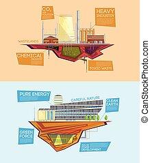 eco, σπατάλη , βιομηχανία , όφελος , διαμέρισμα , σημαίες