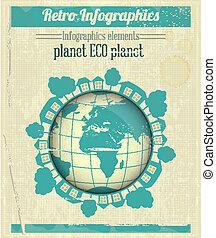 eco, 惑星, 概念