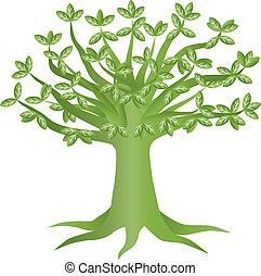 eco, 緑の木, イラスト