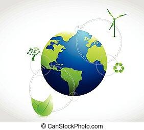 eco, 自然, 地球, 概念, 緑