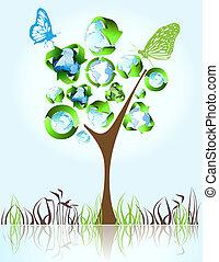Eco, bio, green and recycle symbols