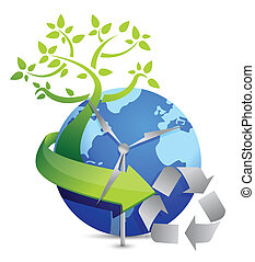 eco, bio, recycle globe sign