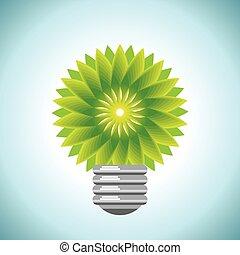 eco bulb idea