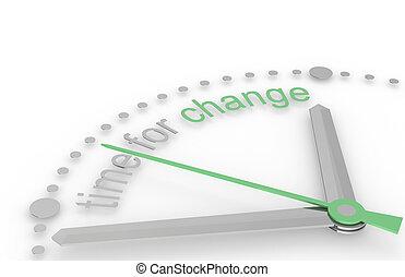 eco, edizione, cambiamento, tempo