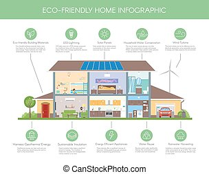 Eco-friendly home infographic concept vector illustration....