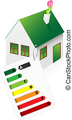 Eco Friendly House With Energy Rating Graph on White ...