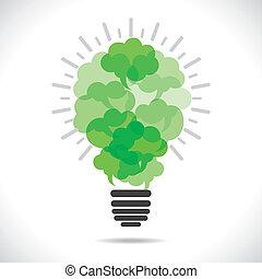 Eco-friendly message bubble making