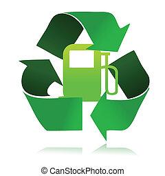 eco fuel recycle