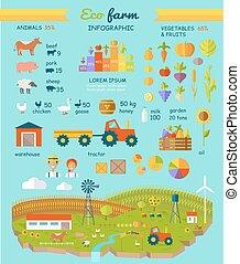 eco, granja, infographic, elementos, vector, plano, diseño