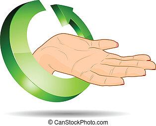 Eco hand.