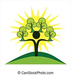 Eco human character. Trees and sun logo sign.