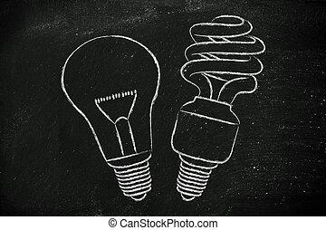 eco lightbulb, compact fluorescent bulb, for energy consumption