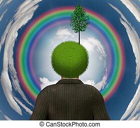 Eco Mind