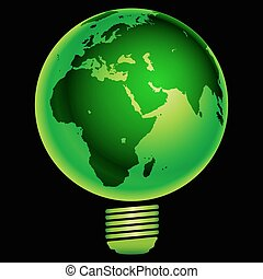 ECO- save the earth
