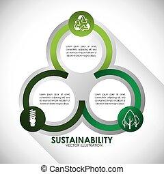 eco, sustainibility