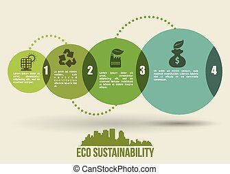 eco, sustainibility