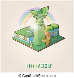 eco, usine