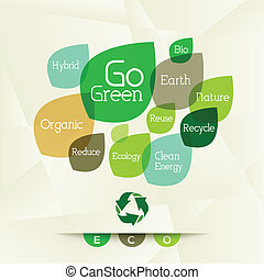 Eco - Word Cloud