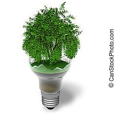 ecológico, conceito