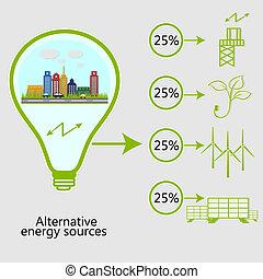 ecológico, conceito, sources., energia alternativa