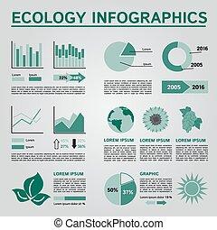 ecología, infographics, colección, verde, gráfico, vector, elementos
