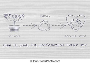 ecologia, ícones, aproximadamente, comer, local, e, reciclagem, salvar, a, meio ambiente