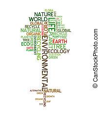 ecologia, -, ambientale, manifesto