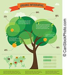 ecologia, desenho, conceito, árvore, infographic