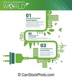 Ecologia, espaço, energia, ambiental, Proteção, verde,...