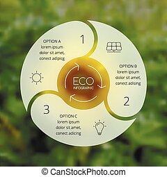 ecologia, natura, infographic., crcle, fondo., offuscamento
