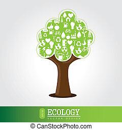 ecologic, 木