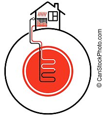 Ecological heating of the house with the help of renewable energy sources. Geothermal heat source.
