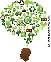 ecologisch, bewustzijn