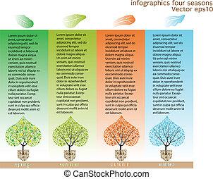 ecologisch, infographics