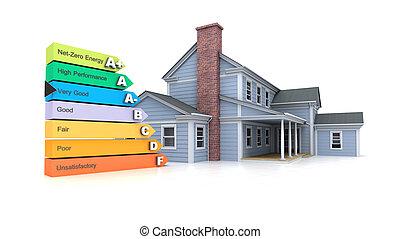 Ecology aware home construction