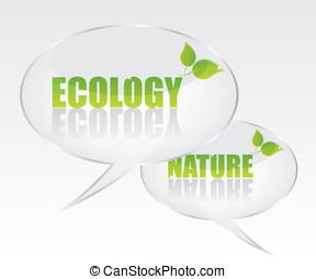 Ecology bubble speech illustration