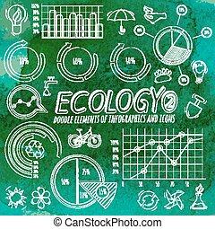 Ecology Doodle Infographic Elements