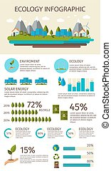 Ecology Flat Infographics Set